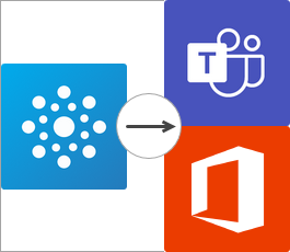Office 365 Groups, Office 365 Users, and Microsoft Teams
