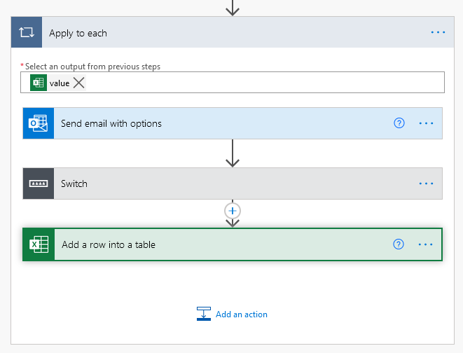 The Apply to each action contains 'Send email with options', 'Switch' conditional, and 'Add a row into a table'
